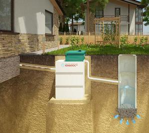 Варианты отвода воды от индивидуальных очистных сооружений