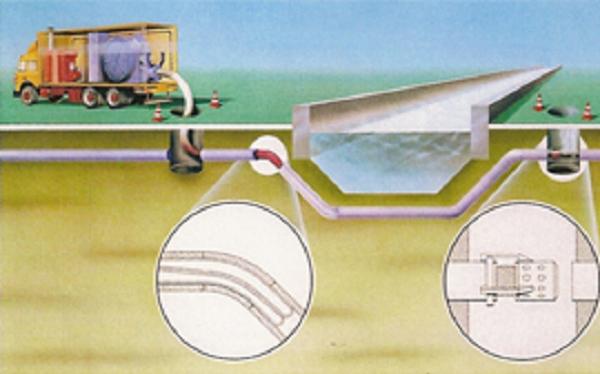 Белая гидроизоляция