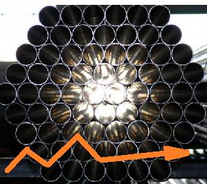 Обзор российского рынка стальных труб и металлопроката в июле 2014 года